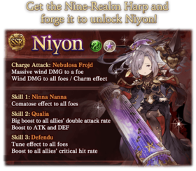 Description Niyon.png